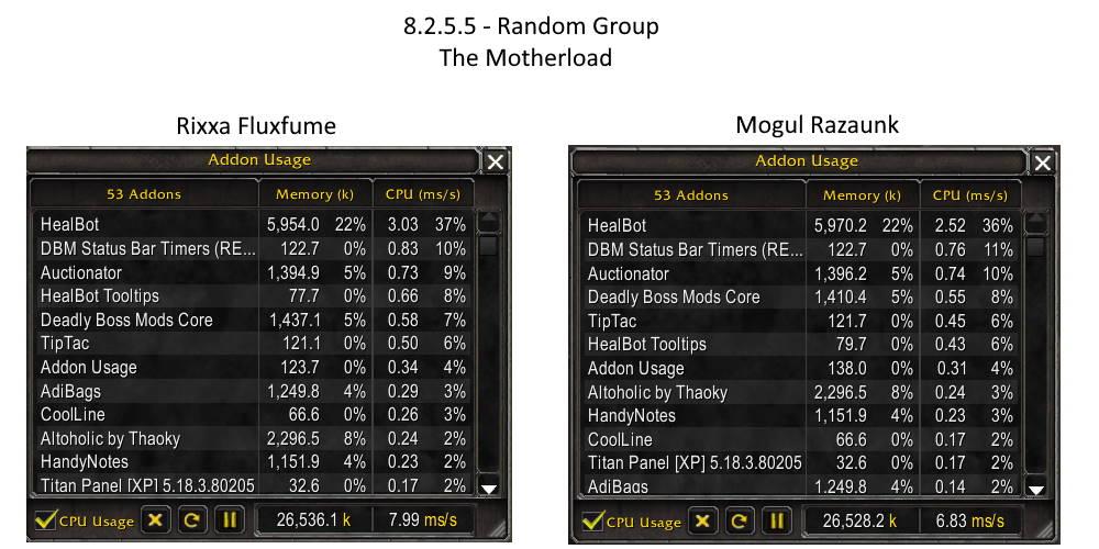 8.2.5.5-perf.jpg